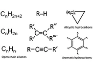 organic-compounds-Top-Categories-3