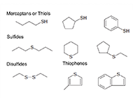 organic-compounds-Top-Categories-7-new